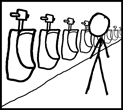http://imgs.xkcd.com/blag/urinals/urinals0.png