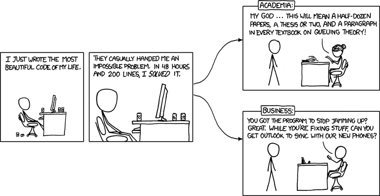 [[A programmer sits at a desk in front of a computer. There are cans on the desk and more crushed ones on the floor.]] Programmer: I just wrote the most beautiful code of my life. They casually handed me an impossible problem. In 48 hours and 200 lines, I SOLVED it. ((Lines divide the comic into two possible end panels here, labeled \