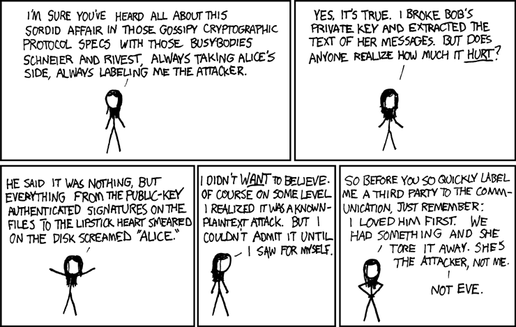 xkcd Alice and Bob