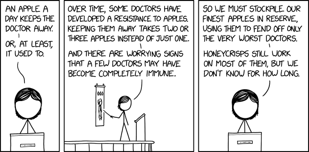 https://imgs.xkcd.com/comics/an_apple_a_day.png