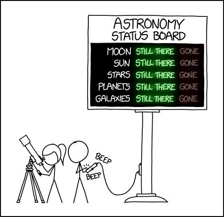 astronomy_status_board