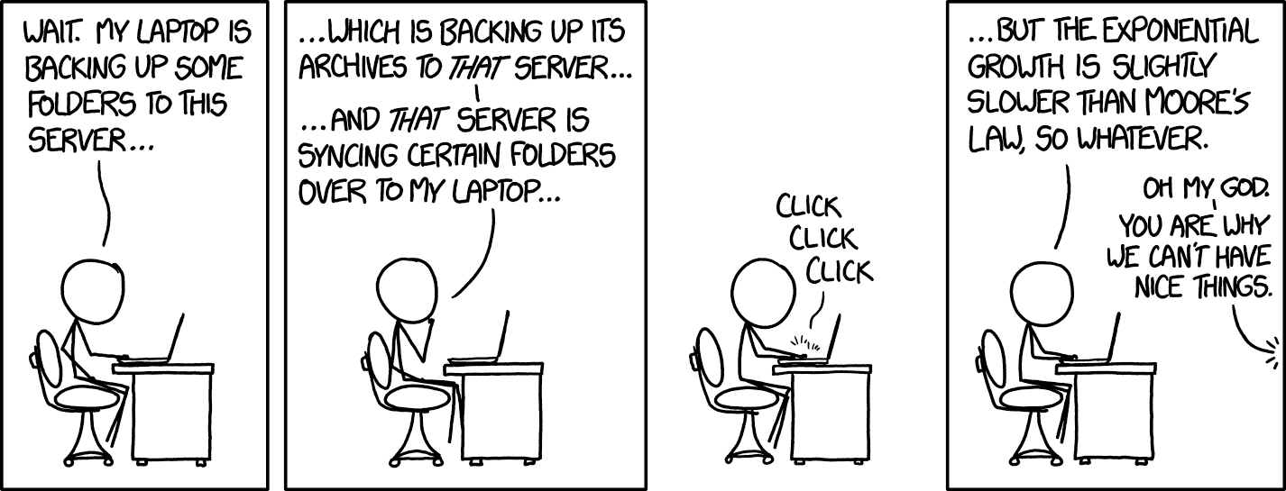 xkcd: Backups