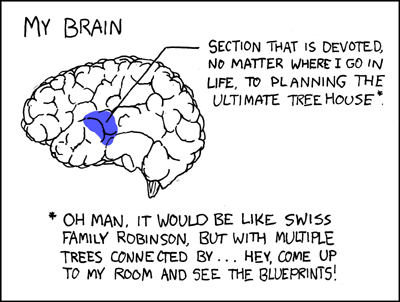 Simple drawing, several panels, yet still awesome (best xkcd