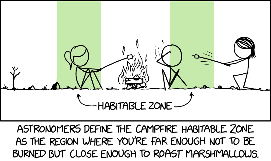 Et si... Campfire_habitable_zone_2x