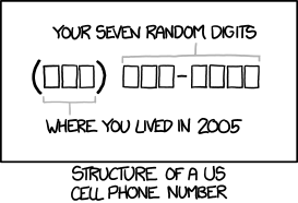 related XKCD comic