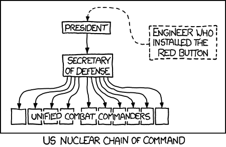 898: Chain of Command