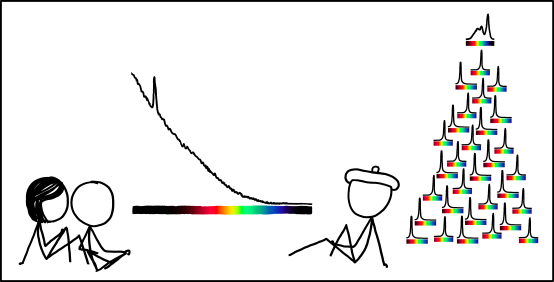 Merry Christmas from xkcd!