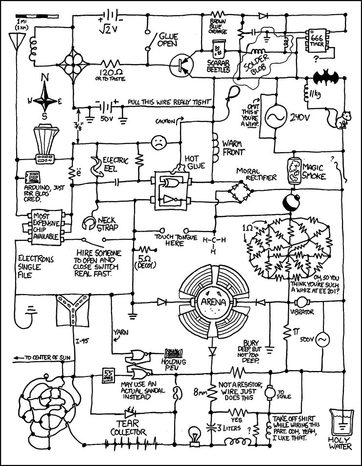 xkcd comic of an overly complex and imaginary electric circuit