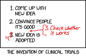 We don't need to do a clinical trial of this change because the standard of care is to adopt new ideas without doing clinical trials.