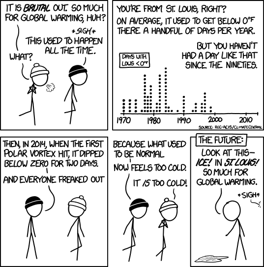 A comic in which two stick figures discuss the weather. One of them explains that because of climate change, common perceptions of normal are changing.