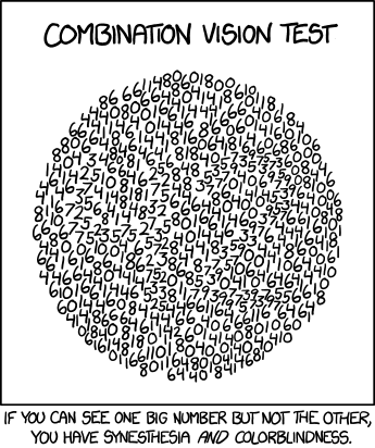 Combination Vision Test