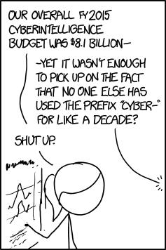 CyberIntelligence