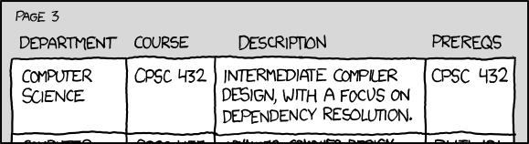Comic: Dependencies