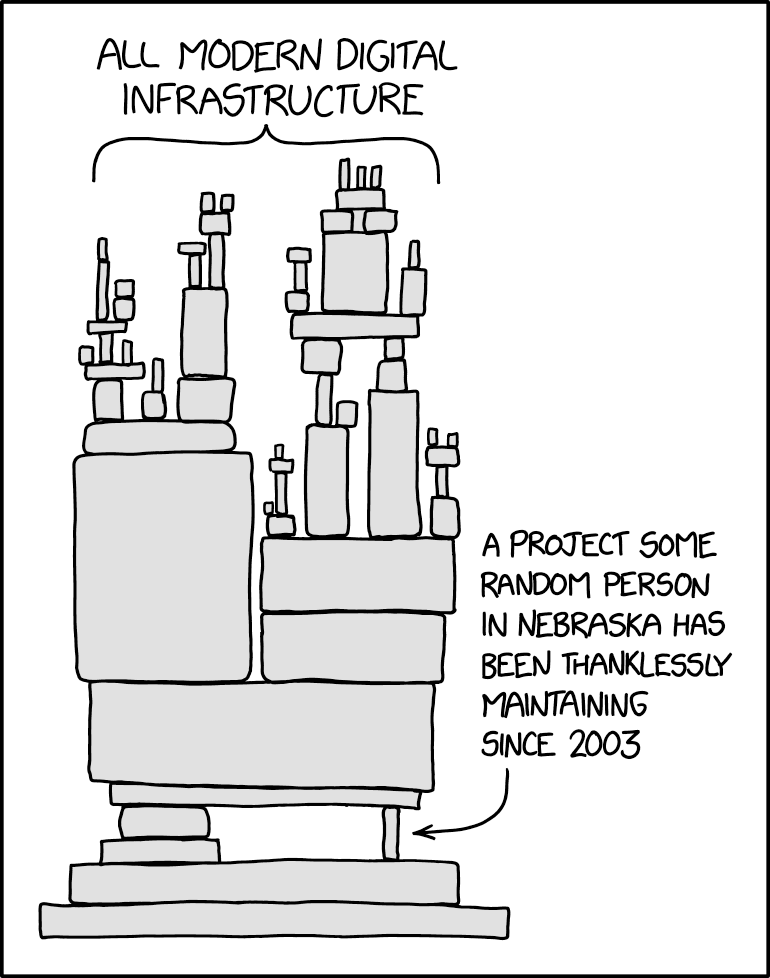 xkcd about dependencies problem in modern open source