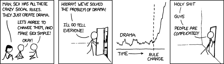 XKCD's hover caption: The full analysis is of course much more complicated, but I can't stay to talk about it because I have a date.