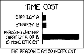 XKCD 1445 - Efficiency