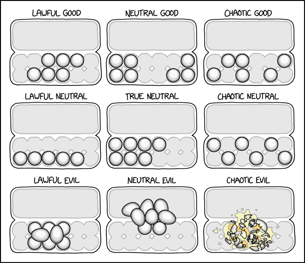 xkcd: Egg Strategies