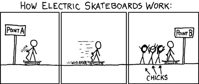 I Have Owned Two Electric Skateboards