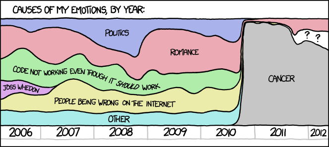map of the internet xkcd