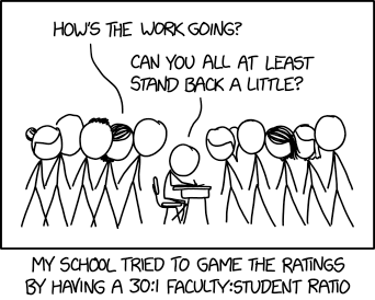 Faculty:Student Ratio