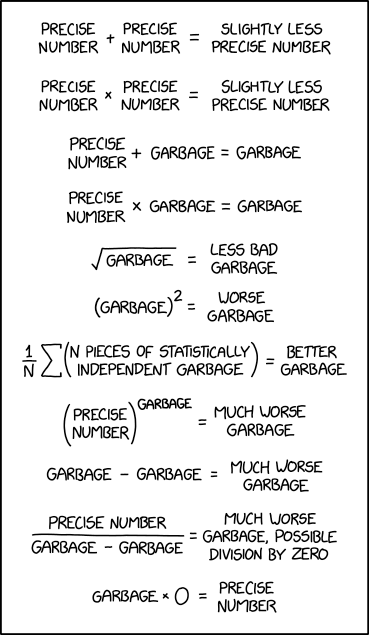 Garbage Math