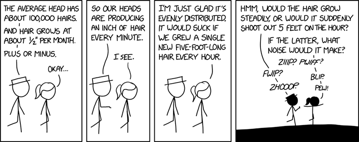 Hair Growth Rate