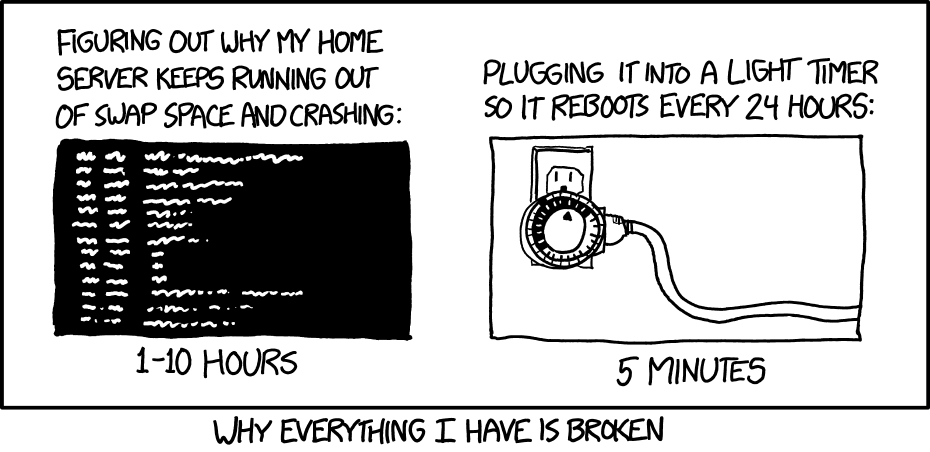 There's an XKCD for everything