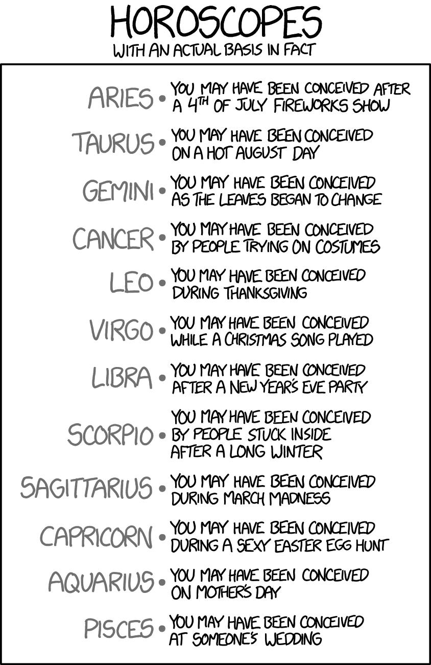 Virgo Zodiac Today Astrology