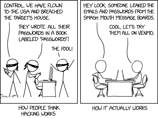 Password complexity