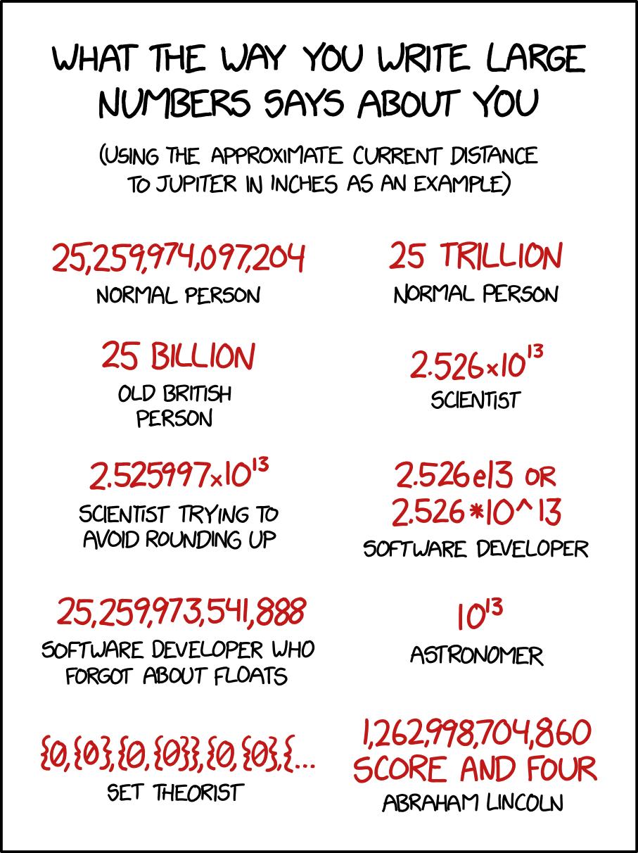 Et si... Large_number_formats_2x