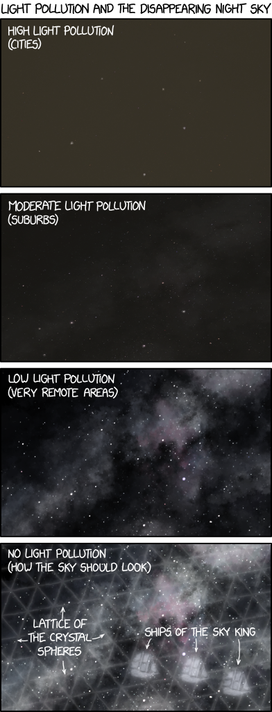[Image: light_pollution.png]