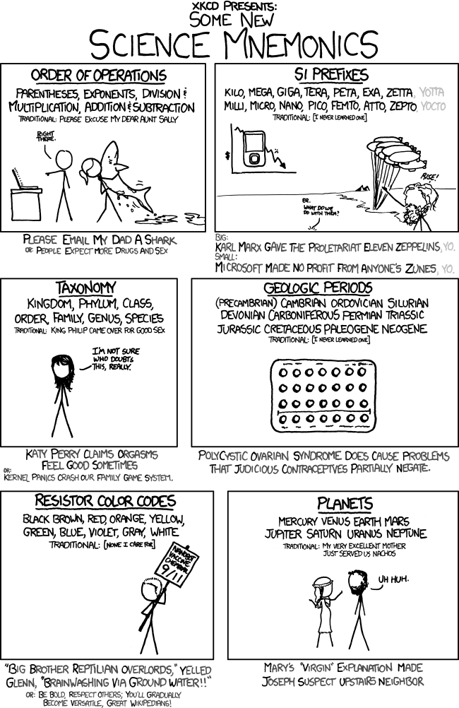 Sailor Moon's head exploded once' and 'Some men have explosive ... Xkcd Mammals