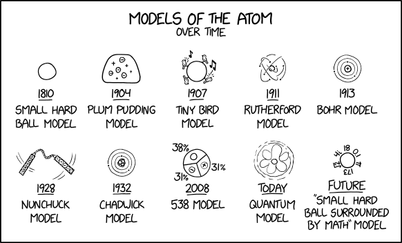 Models of the atom over time, a comic by xkcd
