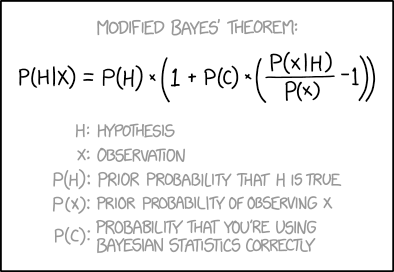 Modified Bayes' Theorem