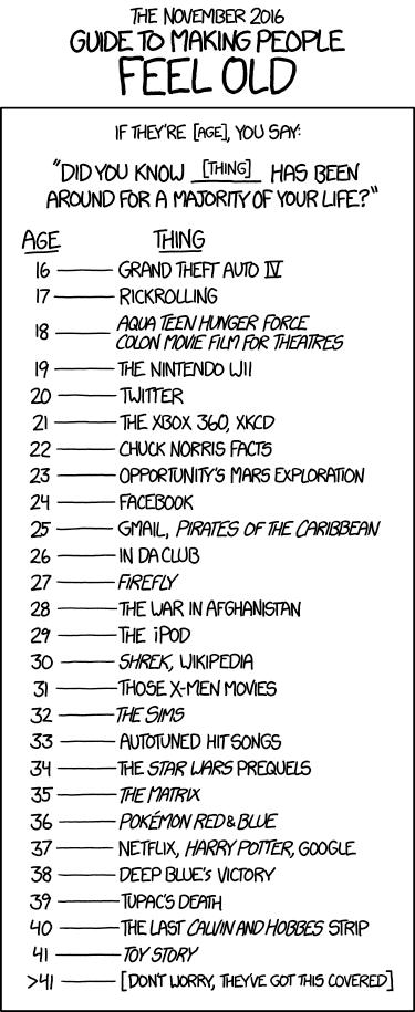 dating age formula xkcd