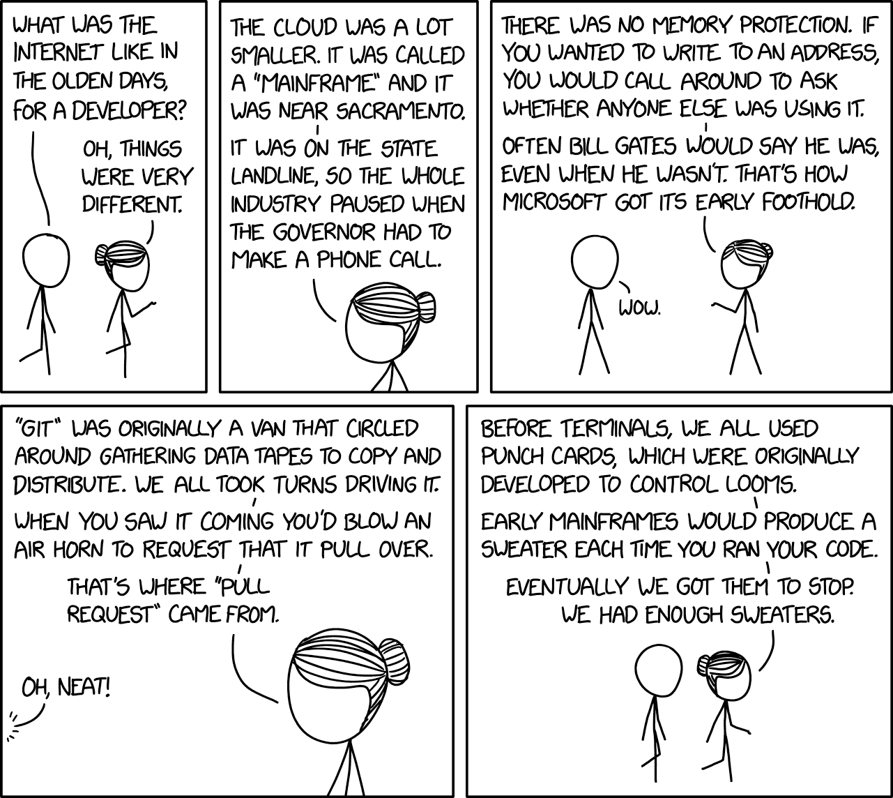 IMAGE(https://imgs.xkcd.com/comics/old_days_2_2x.png)