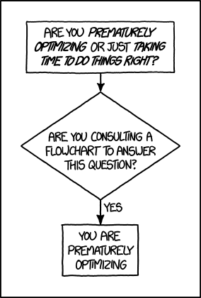 A classic XKCD on optimization.