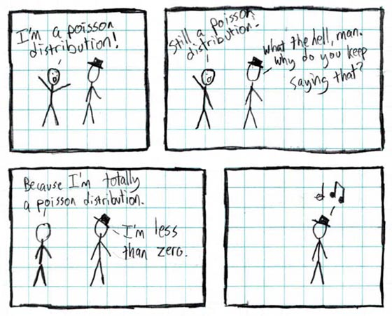XKCD Poisson distribution comic strip