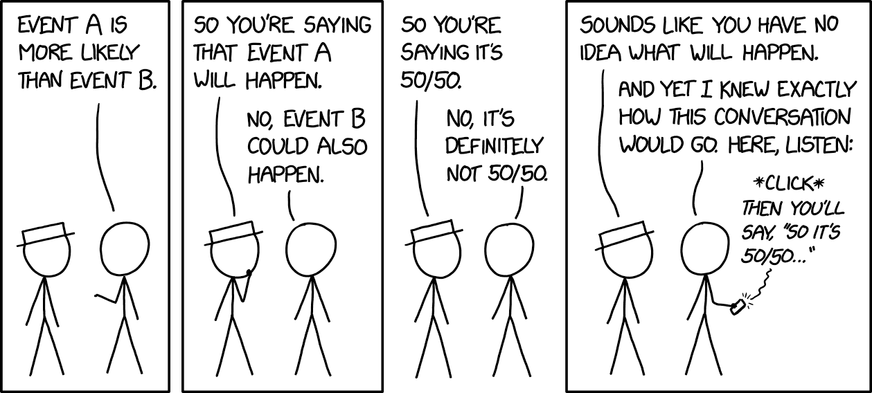 XKCD Prediction