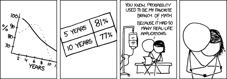 XKCD comic #881 showing how probability has real-life implications