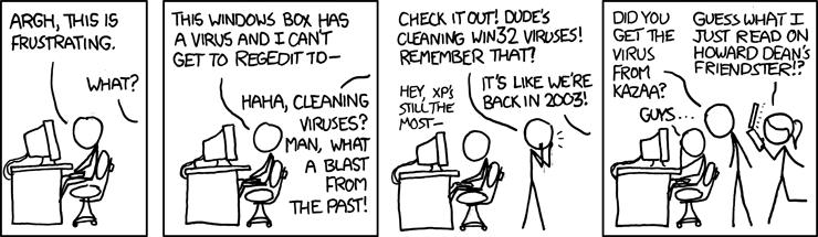 Comic] xkcd Thread - Page 9 - Jokes & Funny Stuff - Neowin
