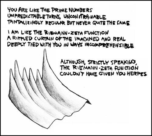 XKCD on Riemann Zeta - Creative Commons BY-NC 2.5