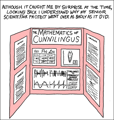 The mathematics of cunnilingus comic