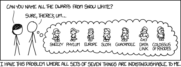 The days of the week are Monday, Arctic, Wellesley, Green, Electra, Synergize, and the Seventh Seal.