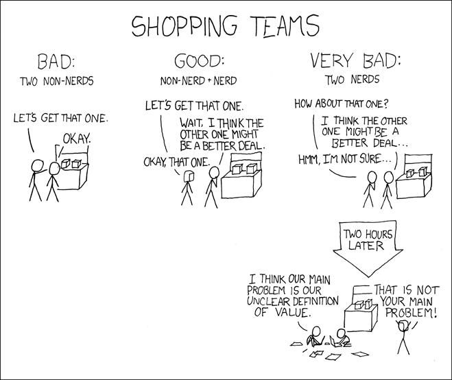 Shopping Teams