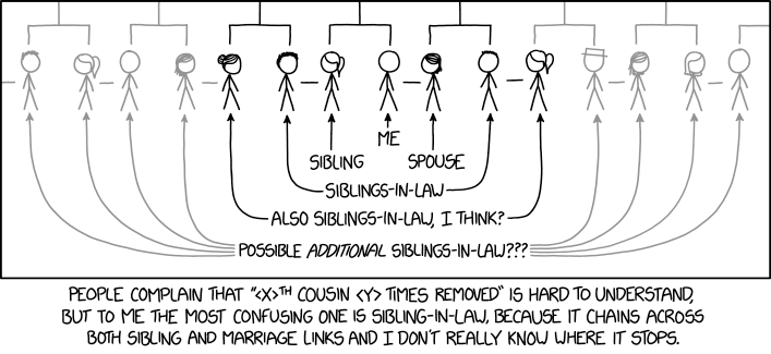xkcd: Sibling-in-Law