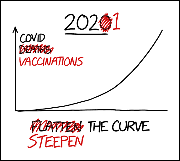 steepen_the_curve_2x.png