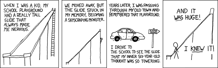 http://imgs.xkcd.com/comics/subjectivity.png