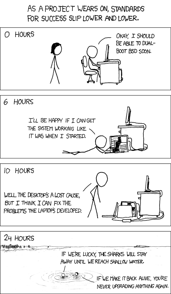 The XKCD cartoon