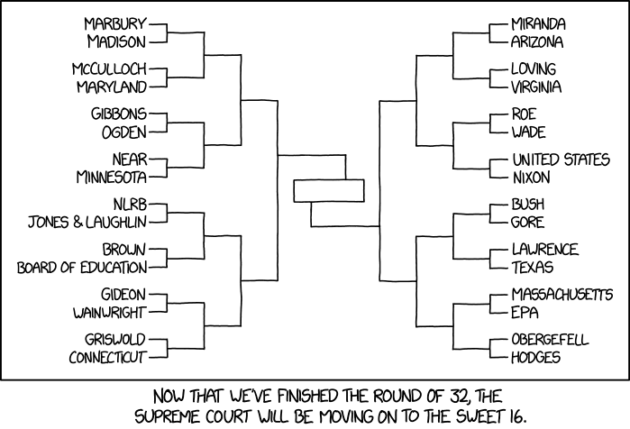 My bracket was busted in the first round; I had Massachusetts v. Connecticut in the final, probably in a case over who gets to annex Rhode Island.